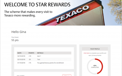 HTK Powers New, Highly Personalized Loyalty Program for Texaco