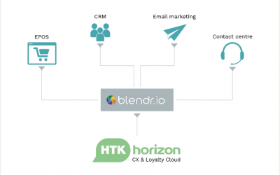 Integrate more easily with HTK's new Blendr.io connector